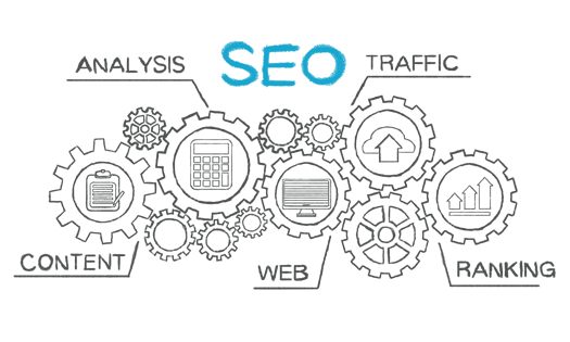 Automotive Local SEO